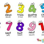 The LingoLab - French numbers 1-10 Illustration